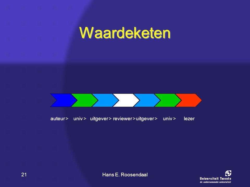 Hans E. Roosendaal21 Waardeketen lezeruniv >uitgever >reviewer >auteur >uitgever >univ >
