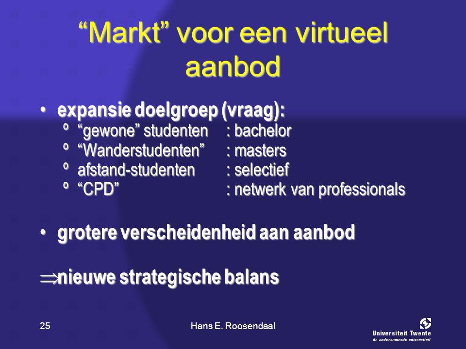 """Hans E. Roosendaal25 """"Markt"""" voor een virtueel aanbod expansie doelgroep (vraag): expansie doelgroep (vraag): º""""gewone"""" studenten: bachelor º""""Wanderst"""