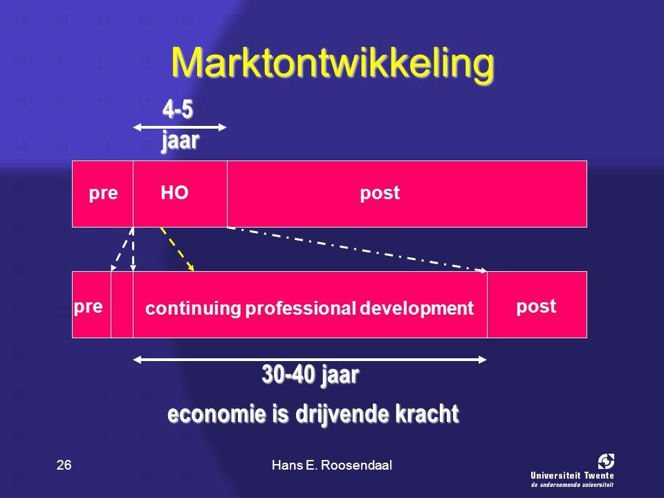 Hans E. Roosendaal26 Marktontwikkeling preHOpost prepost continuing professional development 4-5 jaar jaar 30-40 jaar economie is drijvende kracht