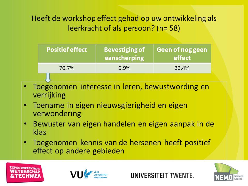 Heeft de workshop effect gehad op uw ontwikkeling als leerkracht of als persoon? (n= 58) Toegenomen interesse in leren, bewustwording en verrijking To