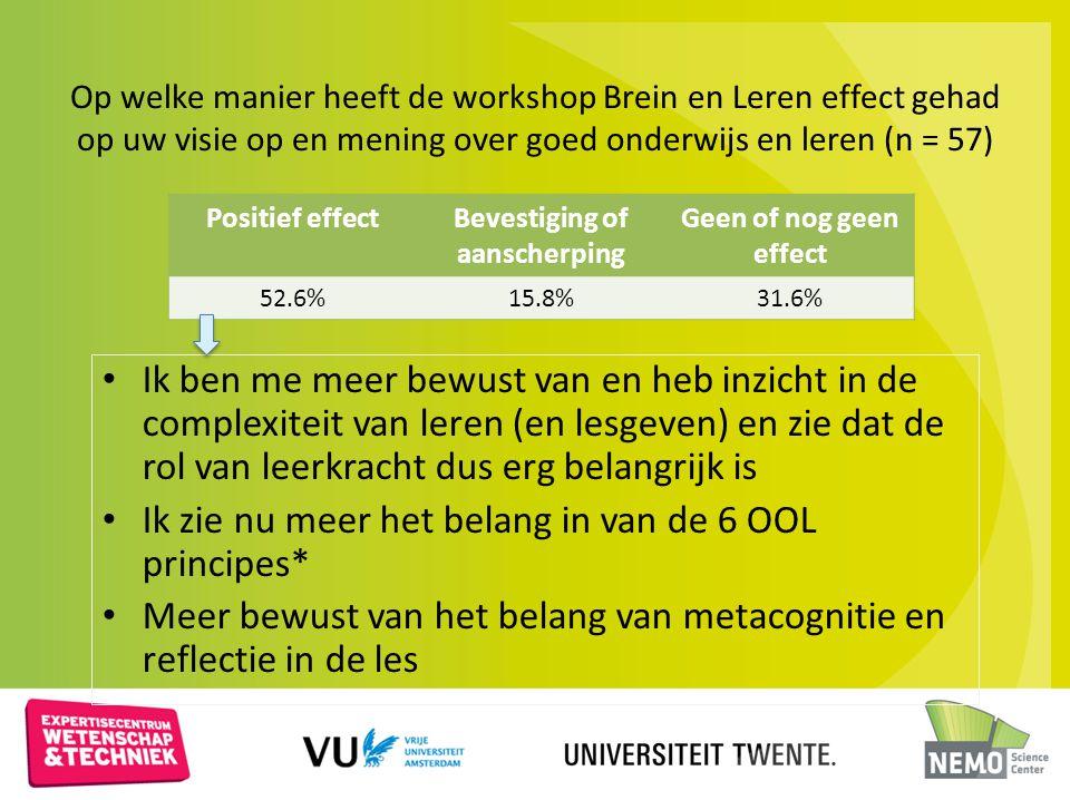 Op welke manier heeft de workshop Brein en Leren effect gehad op uw visie op en mening over goed onderwijs en leren (n = 57) Ik ben me meer bewust van