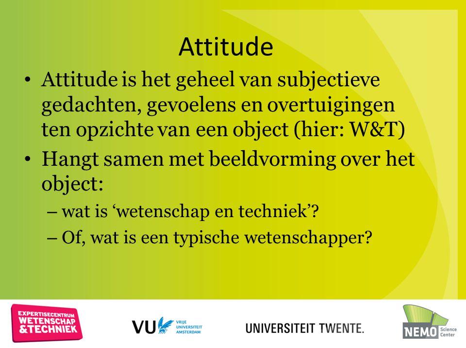 Leerkracht attitude Attitude leerkrachten is vaak niet heel positief – Gevoel van controle over OOL onderwijs; LEUK EN BELANGRIJK, MAAR,… Geen tijd Geen methode Geen kennis van onderwerp of van OOL ….