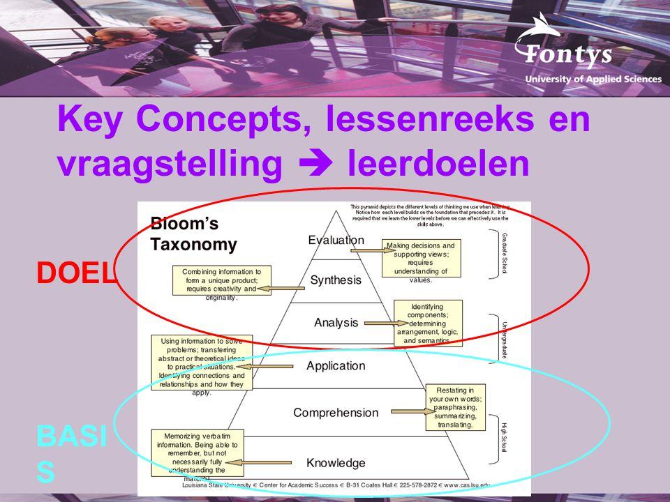 Key Concepts, lessenreeks en vraagstelling  leerdoelen Fontys Hogescholen BASI S DOEL