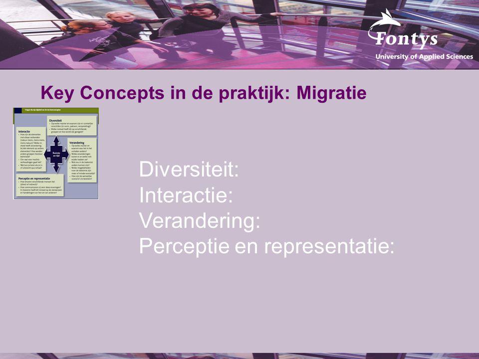 Key Concepts in de praktijk: Migratie Diversiteit: Interactie: Verandering: Perceptie en representatie: