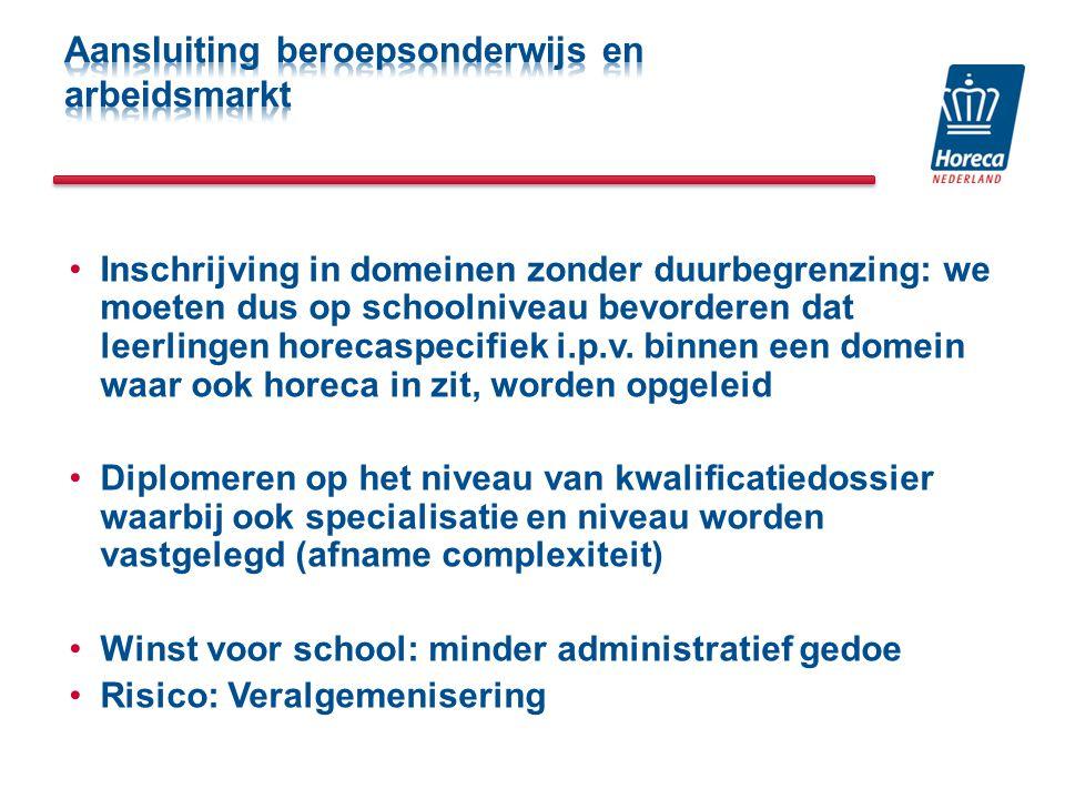 Inschrijving in domeinen zonder duurbegrenzing: we moeten dus op schoolniveau bevorderen dat leerlingen horecaspecifiek i.p.v.