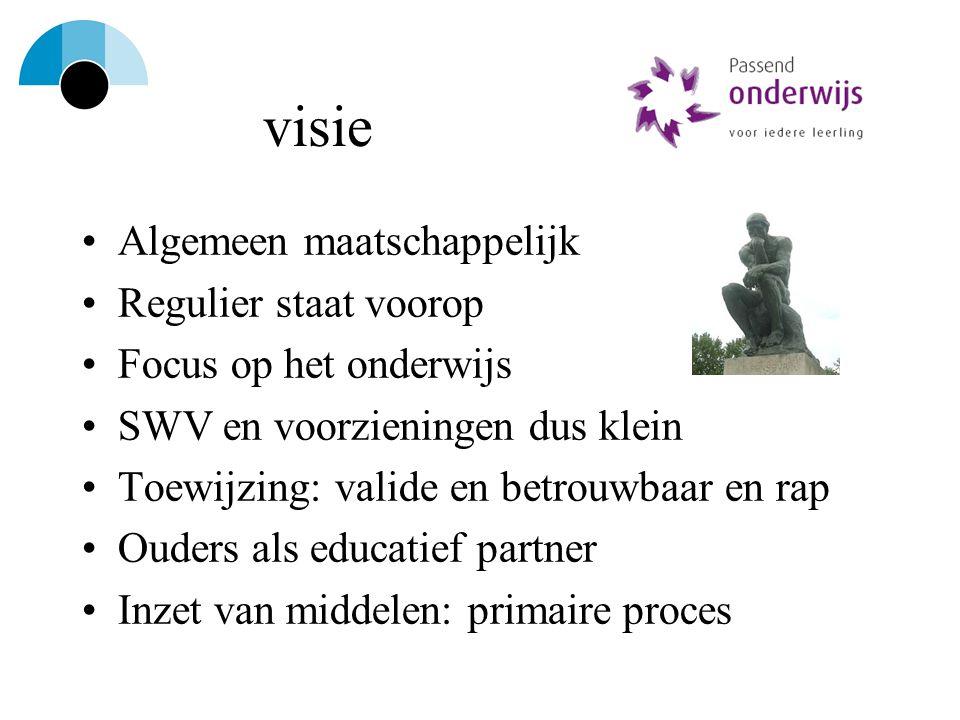 visie Algemeen maatschappelijk Regulier staat voorop Focus op het onderwijs SWV en voorzieningen dus klein Toewijzing: valide en betrouwbaar en rap Ou