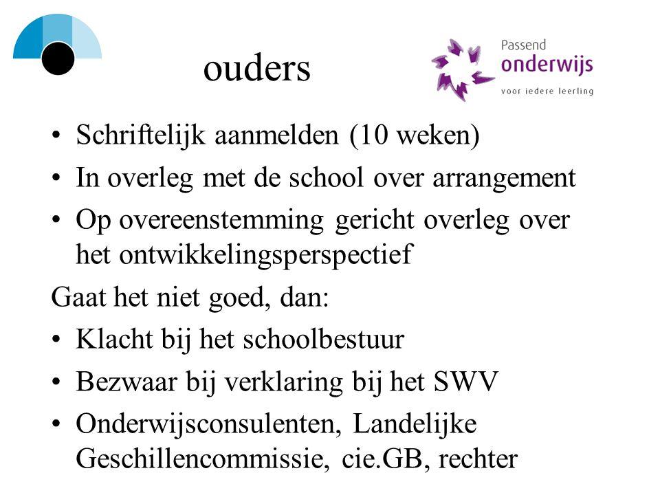 ouders Schriftelijk aanmelden (10 weken) In overleg met de school over arrangement Op overeenstemming gericht overleg over het ontwikkelingsperspectie