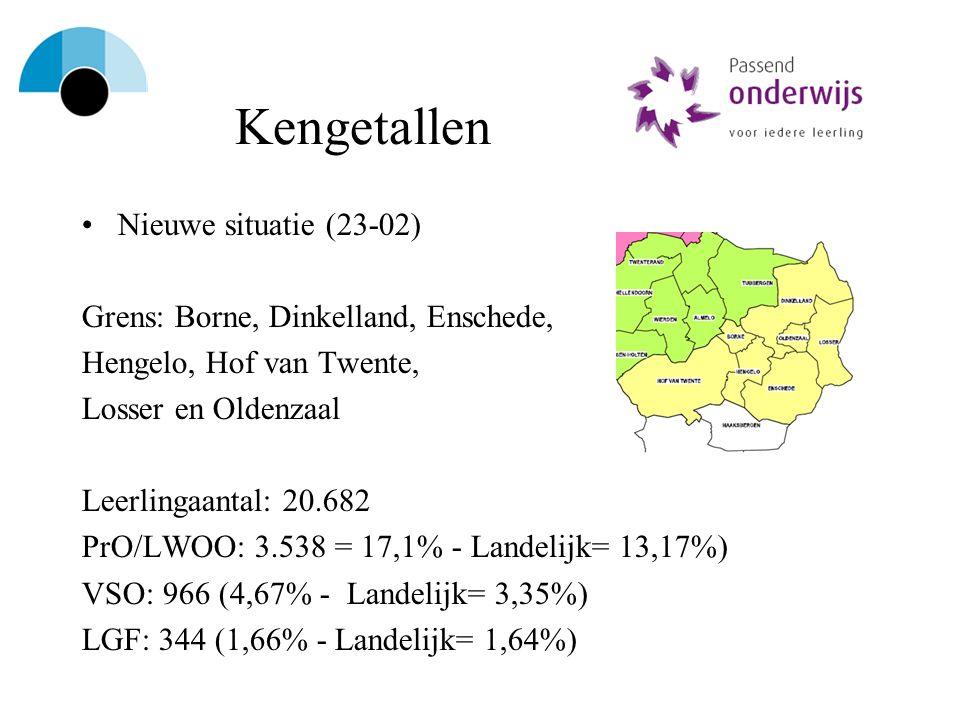 Kengetallen Nieuwe situatie (23-02) Grens: Borne, Dinkelland, Enschede, Hengelo, Hof van Twente, Losser en Oldenzaal Leerlingaantal: 20.682 PrO/LWOO:
