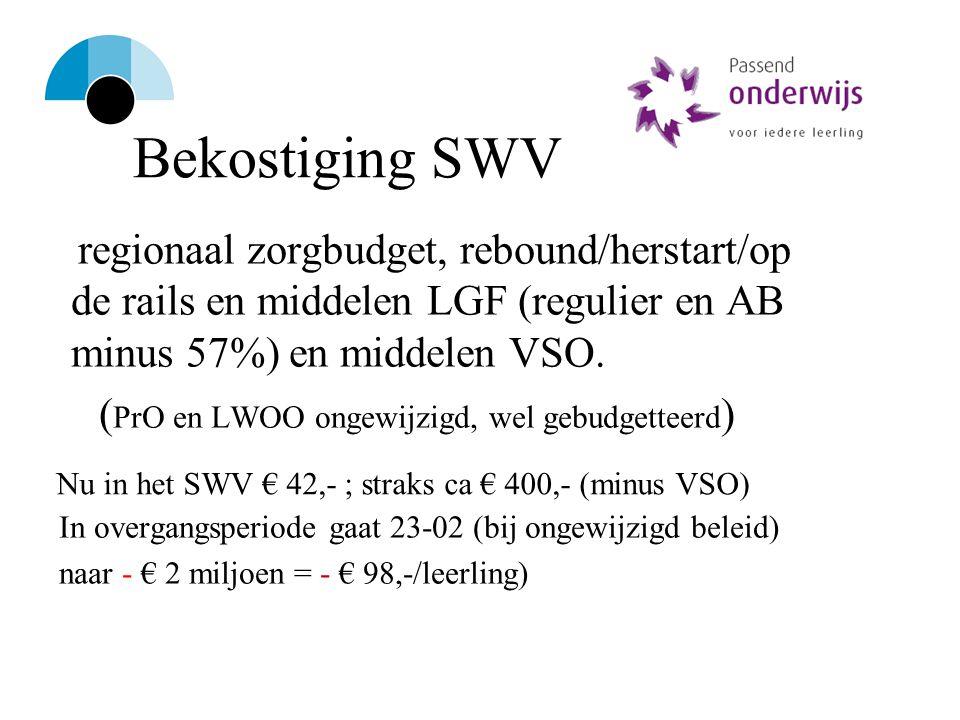 Bekostiging SWV regionaal zorgbudget, rebound/herstart/op de rails en middelen LGF (regulier en AB minus 57%) en middelen VSO. ( PrO en LWOO ongewijzi