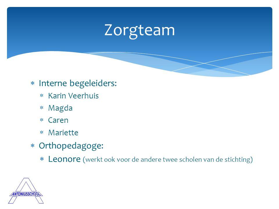  Interne begeleiders:  Karin Veerhuis  Magda  Caren  Mariette  Orthopedagoge:  Leonore (werkt ook voor de andere twee scholen van de stichting)