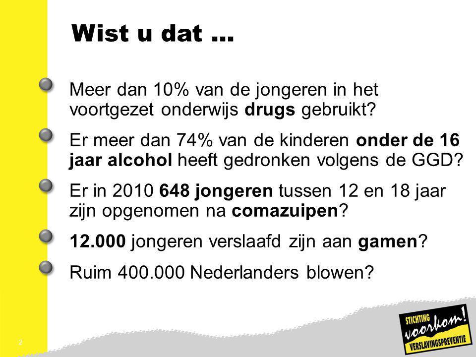 2 2 Wist u dat … Meer dan 10% van de jongeren in het voortgezet onderwijs drugs gebruikt? Er meer dan 74% van de kinderen onder de 16 jaar alcohol hee