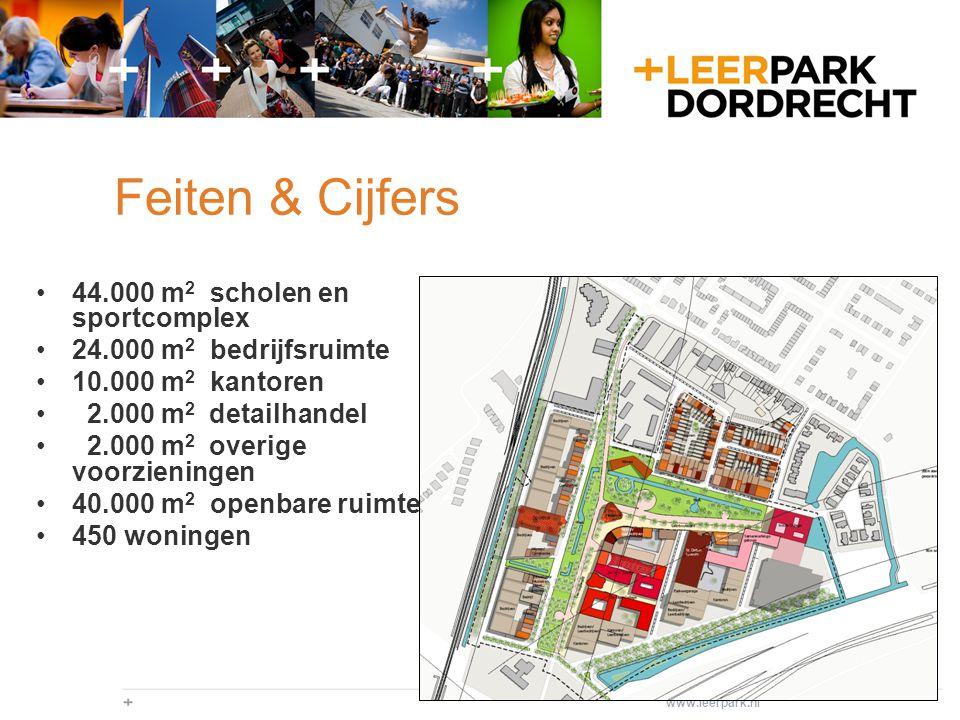 www.leerpark.nl Het draait om kwaliteit + jeugd Architectuur Openbare ruimte Vrije tijd Leven Leonardo Experience