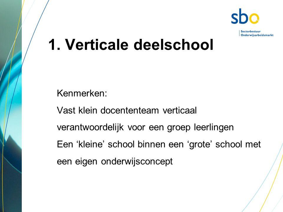 1. Verticale deelschool Kenmerken: Vast klein docententeam verticaal verantwoordelijk voor een groep leerlingen Een 'kleine' school binnen een 'grote'