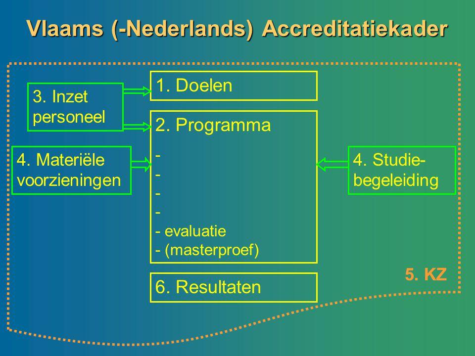 Vlaams (-Nederlands) Accreditatiekader 1. Doelen 2. Programma - - - - - evaluatie - (masterproef) 6. Resultaten 3. Inzet personeel 4. Materiële voorzi
