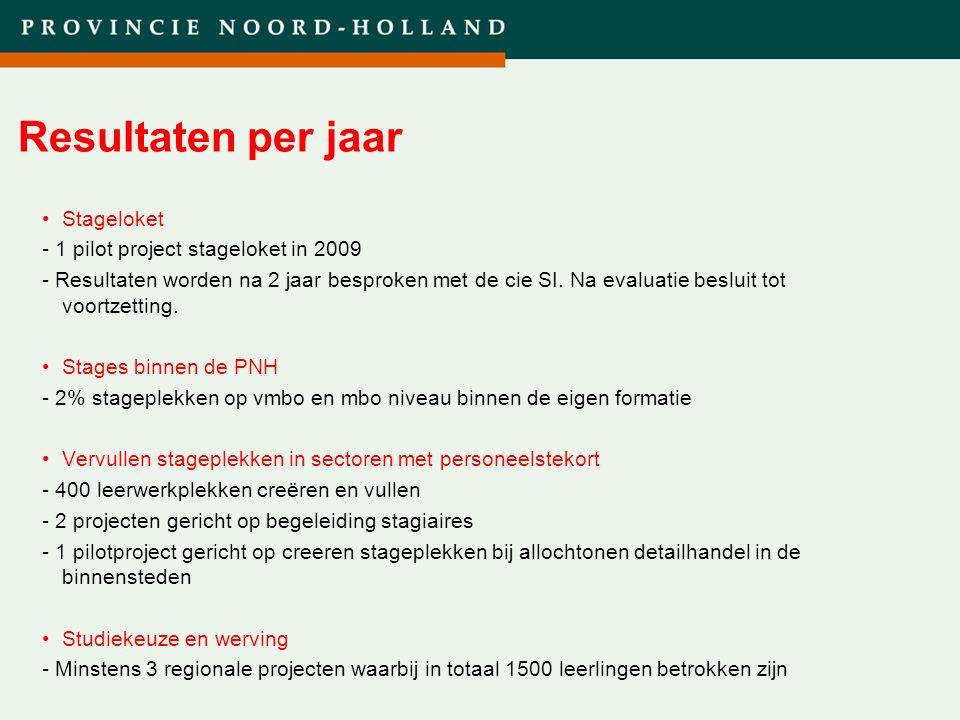 Titel presentatie (wijzigen in diamodel) Resultaten per jaar Stageloket - 1 pilot project stageloket in 2009 - Resultaten worden na 2 jaar besproken m