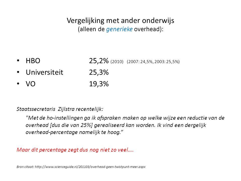 Vergelijking met ander onderwijs (alleen de generieke overhead): HBO25,2% (2010) (2007: 24,5%, 2003: 25,5%) Universiteit25,3% VO19,3% Staatssecretaris