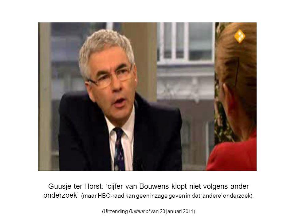 Guusje ter Horst: 'cijfer van Bouwens klopt niet volgens ander onderzoek' (maar HBO-raad kan geen inzage geven in dat 'andere' onderzoek). (Uitzending