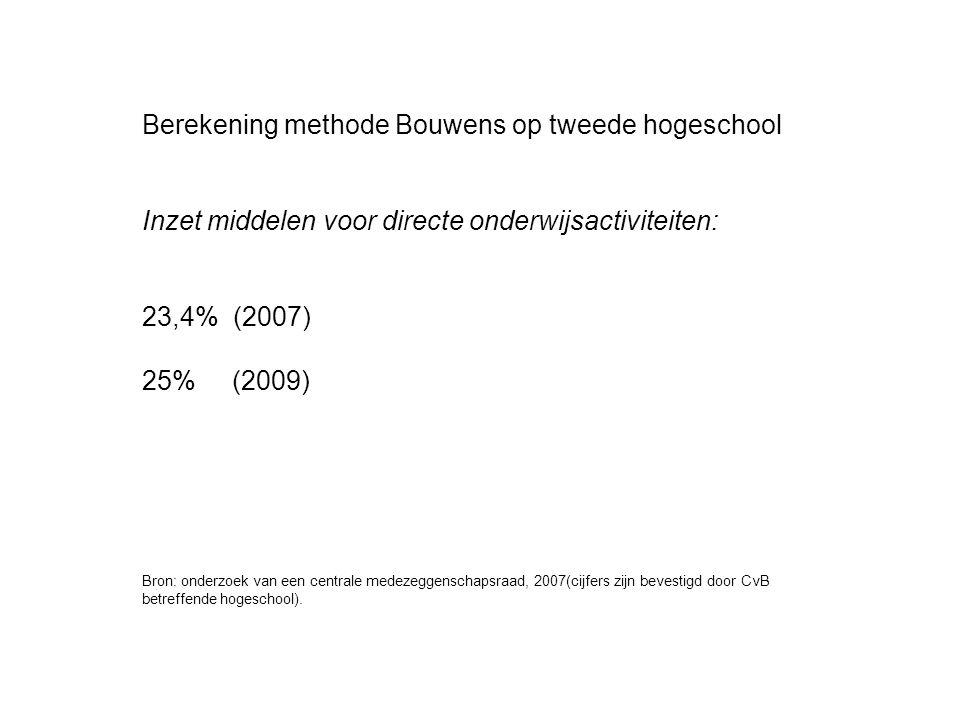 Berekening methode Bouwens op tweede hogeschool Inzet middelen voor directe onderwijsactiviteiten: 23,4% (2007) 25% (2009) Bron: onderzoek van een cen