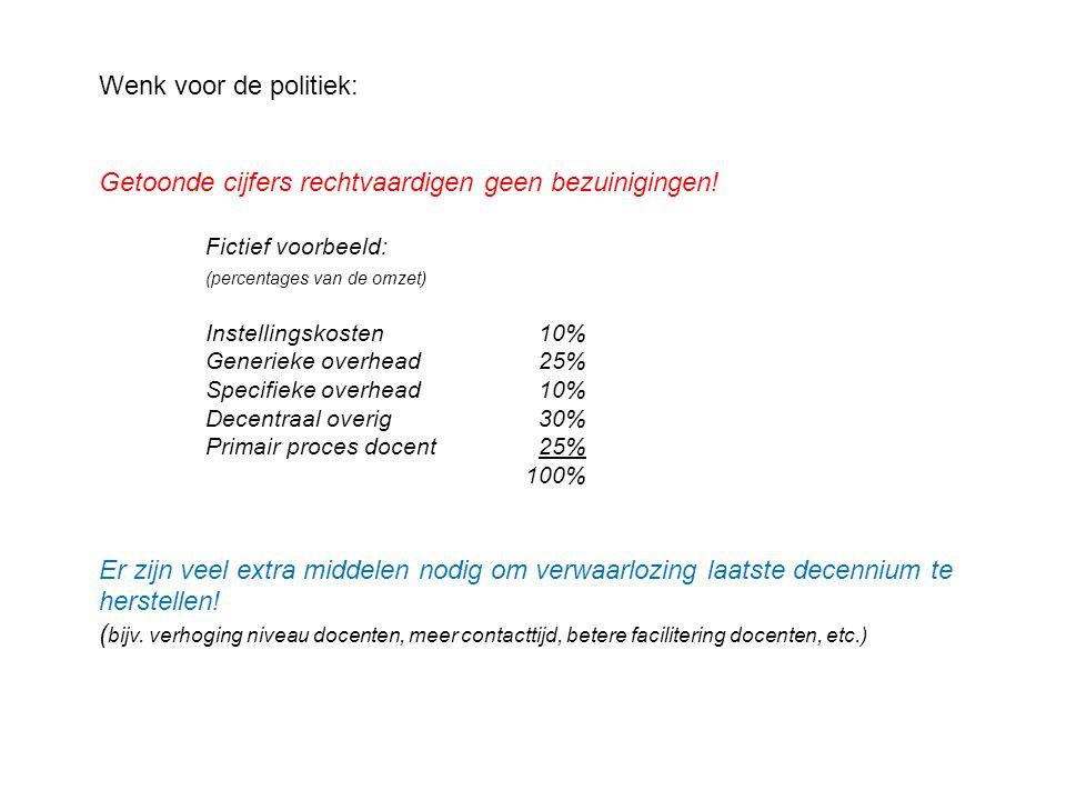 Wenk voor de politiek: Getoonde cijfers rechtvaardigen geen bezuinigingen! Fictief voorbeeld: (percentages van de omzet) Instellingskosten 10% Generie