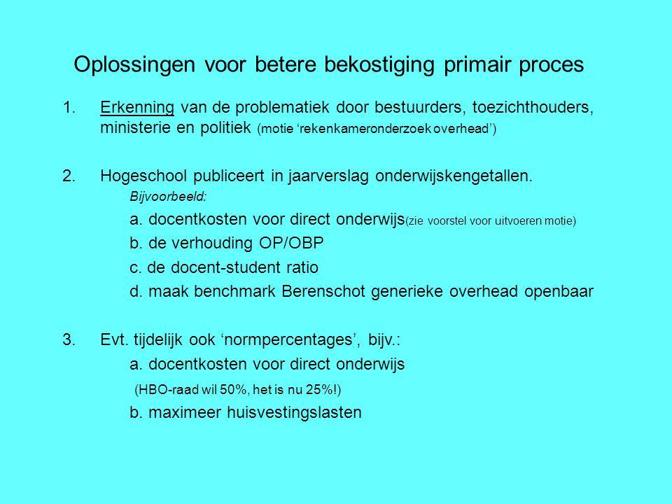 Oplossingen voor betere bekostiging primair proces 1.Erkenning van de problematiek door bestuurders, toezichthouders, ministerie en politiek (motie 'r