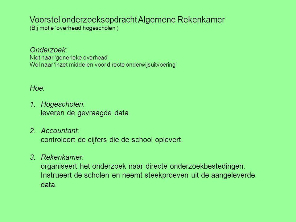 Voorstel onderzoeksopdracht Algemene Rekenkamer (Bij motie 'overhead hogescholen') Onderzoek: Niet naar 'generieke overhead' Wel naar 'inzet middelen