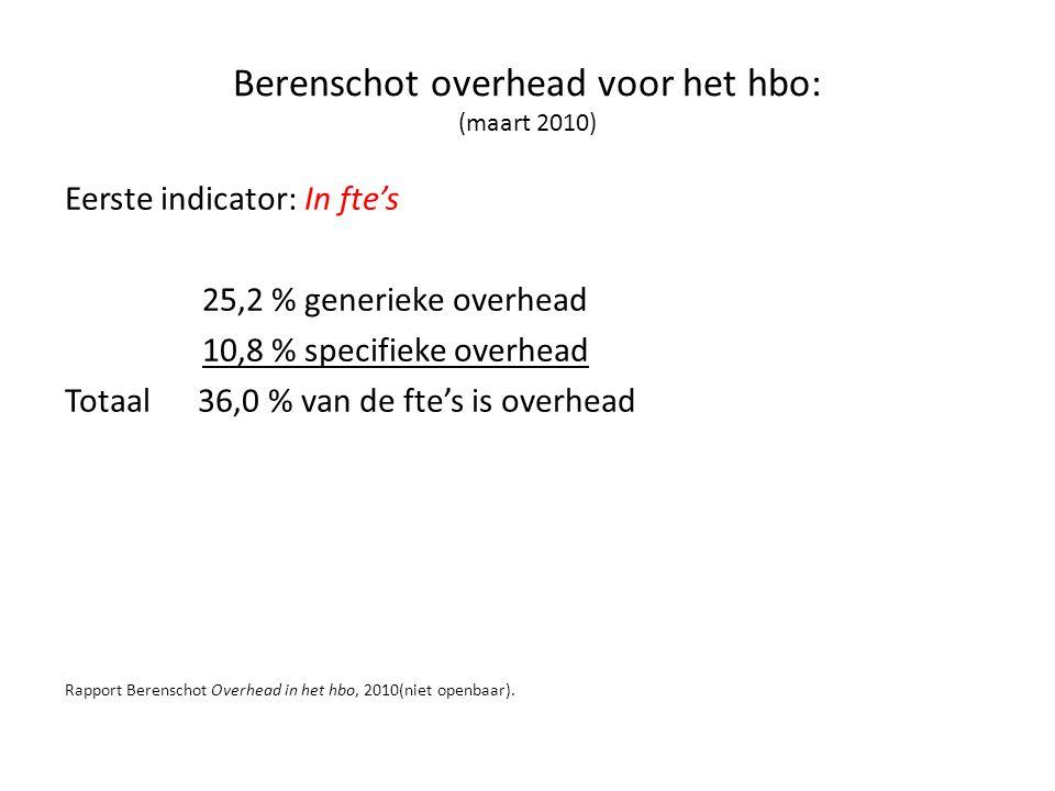 Berenschot overhead voor het hbo: (maart 2010) Eerste indicator: In fte's 25,2 % generieke overhead 10,8 % specifieke overhead Totaal 36,0 % van de ft