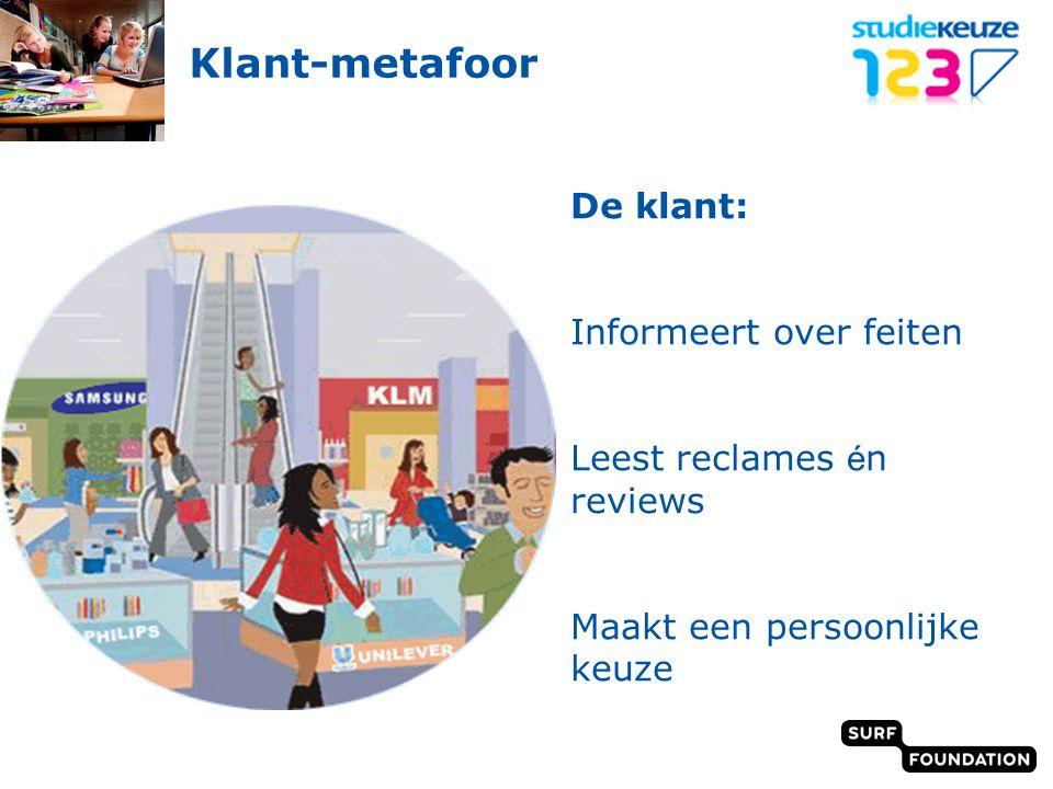 powered by Klant-metafoor De klant: Informeert over feiten Leest reclames é n reviews Maakt een persoonlijke keuze