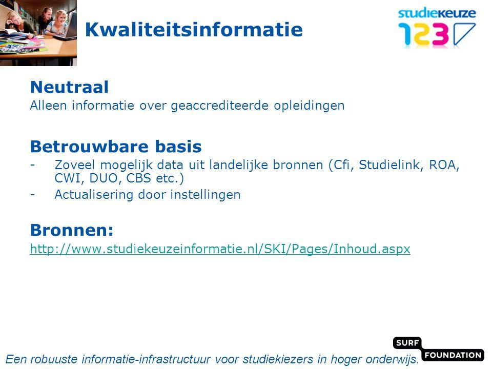powered by Kwaliteitsinformatie Neutraal Alleen informatie over geaccrediteerde opleidingen Betrouwbare basis -Zoveel mogelijk data uit landelijke bronnen (Cfi, Studielink, ROA, CWI, DUO, CBS etc.) -Actualisering door instellingen Bronnen: http://www.studiekeuzeinformatie.nl/SKI/Pages/Inhoud.aspx Een robuuste informatie-infrastructuur voor studiekiezers in hoger onderwijs.