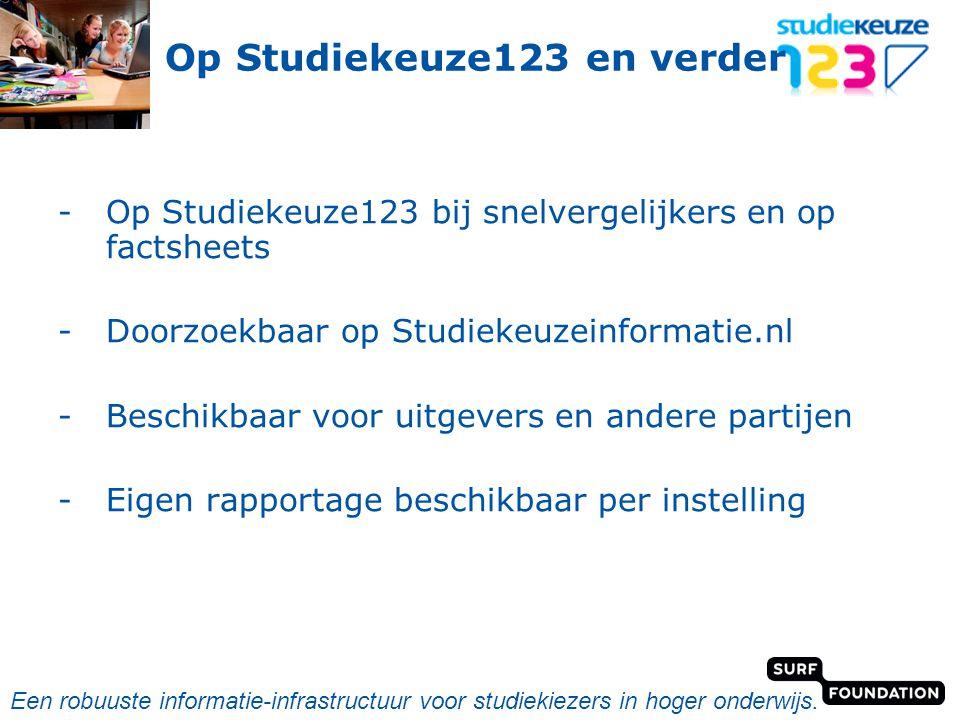 powered by Op Studiekeuze123 en verder -Op Studiekeuze123 bij snelvergelijkers en op factsheets -Doorzoekbaar op Studiekeuzeinformatie.nl -Beschikbaar