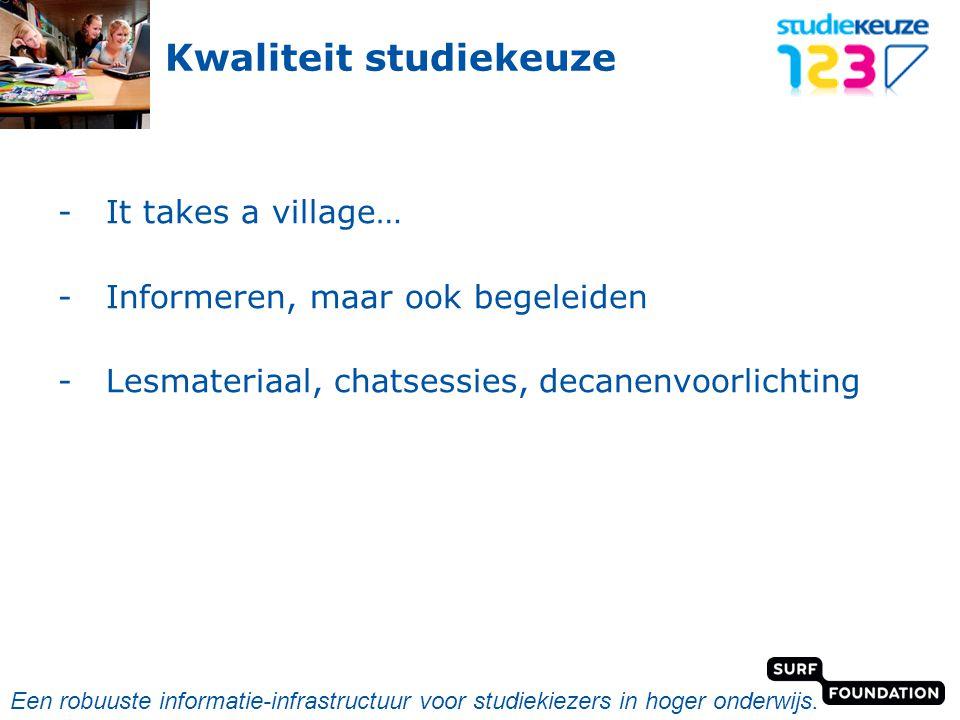 powered by Kwaliteit studiekeuze -It takes a village… -Informeren, maar ook begeleiden -Lesmateriaal, chatsessies, decanenvoorlichting Een robuuste in