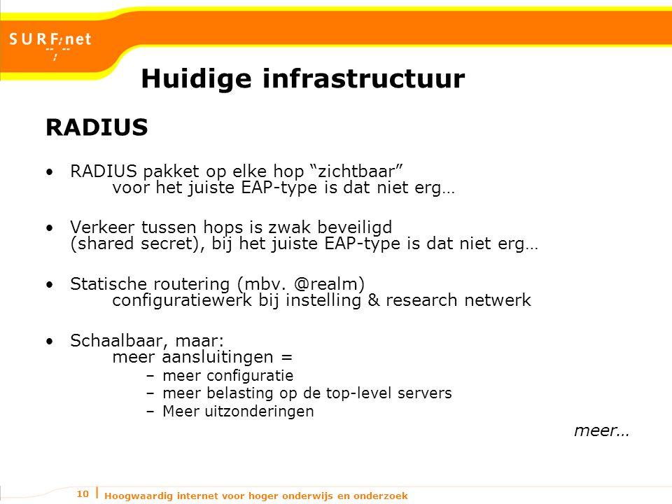 """Hoogwaardig internet voor hoger onderwijs en onderzoek 10 Huidige infrastructuur RADIUS RADIUS pakket op elke hop """"zichtbaar"""" voor het juiste EAP-type"""