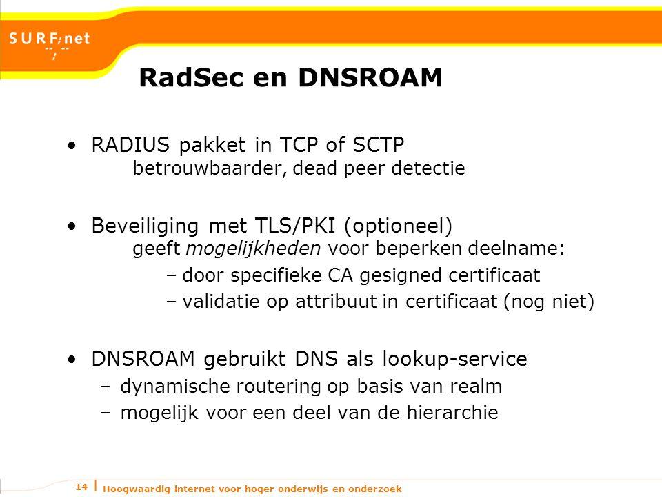Hoogwaardig internet voor hoger onderwijs en onderzoek 14 RadSec en DNSROAM RADIUS pakket in TCP of SCTP betrouwbaarder, dead peer detectie Beveiliging met TLS/PKI (optioneel) geeft mogelijkheden voor beperken deelname: –door specifieke CA gesigned certificaat –validatie op attribuut in certificaat (nog niet) DNSROAM gebruikt DNS als lookup-service –dynamische routering op basis van realm –mogelijk voor een deel van de hierarchie