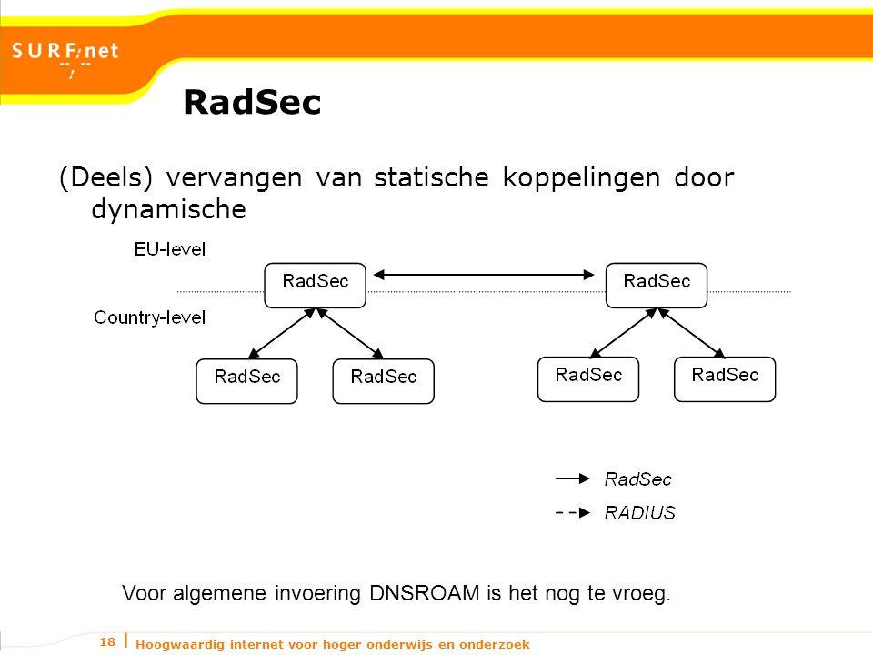 Hoogwaardig internet voor hoger onderwijs en onderzoek 18 RadSec (Deels) vervangen van statische koppelingen door dynamische Voor algemene invoering DNSROAM is het nog te vroeg.