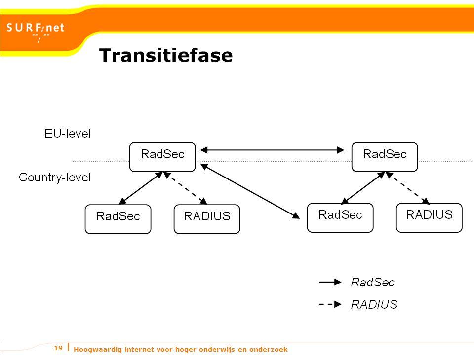 Hoogwaardig internet voor hoger onderwijs en onderzoek 19 Transitiefase