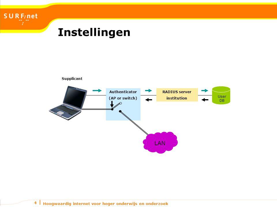 Hoogwaardig internet voor hoger onderwijs en onderzoek 15 RadSec (afbeelding van Telematica Instituut uit Radiate / Test description and evaluation)