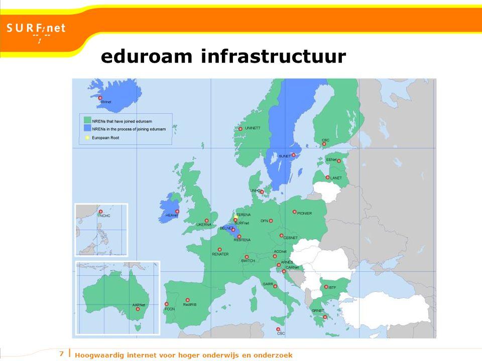 Hoogwaardig internet voor hoger onderwijs en onderzoek 8 eduroam infrastructuur flexibiliteit van RADIUS werkt!