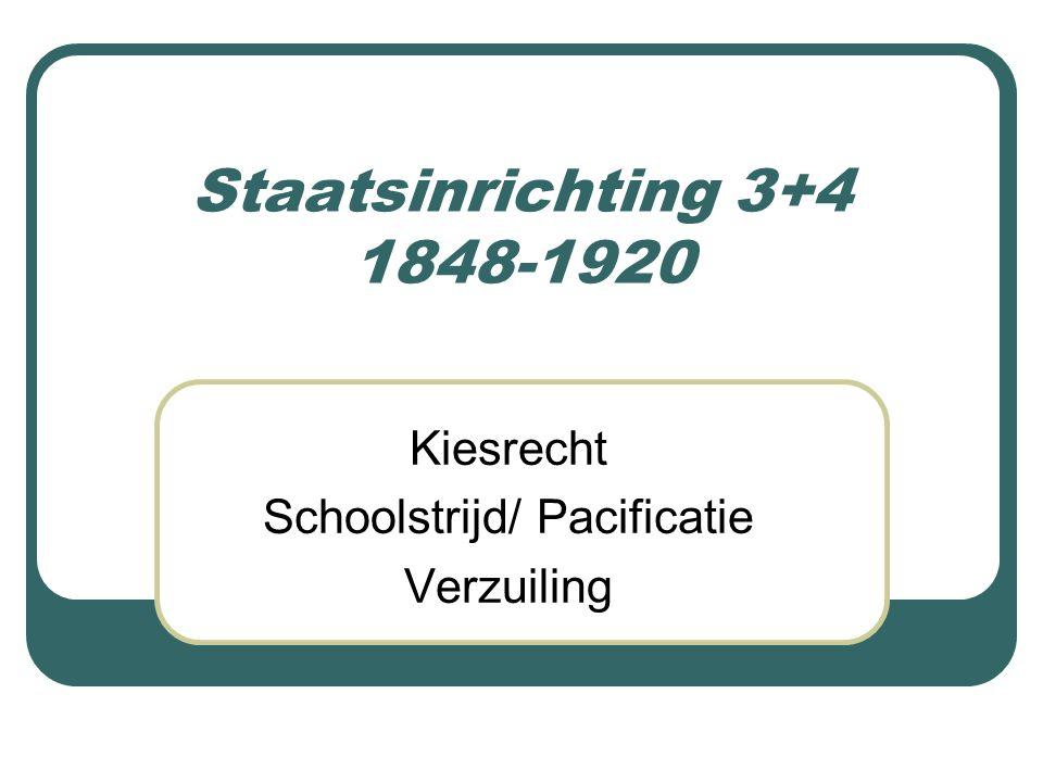 Staatsinrichting 3+4 1848-1920 Kiesrecht Schoolstrijd/ Pacificatie Verzuiling
