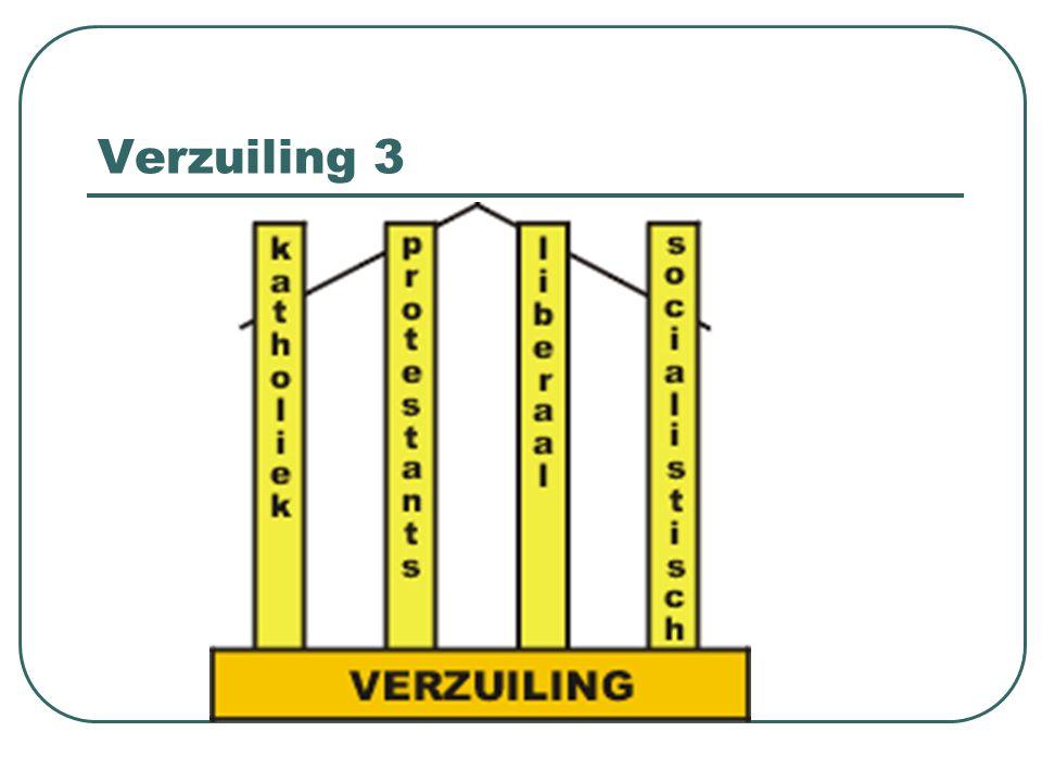 Verzuiling 3