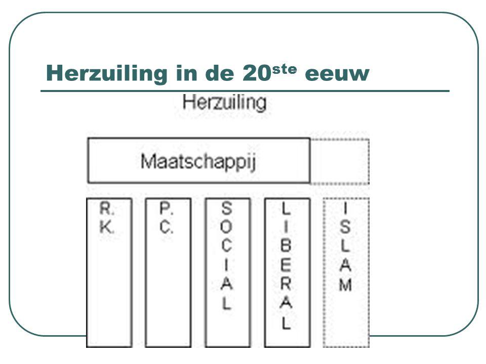 Herzuiling in de 20 ste eeuw