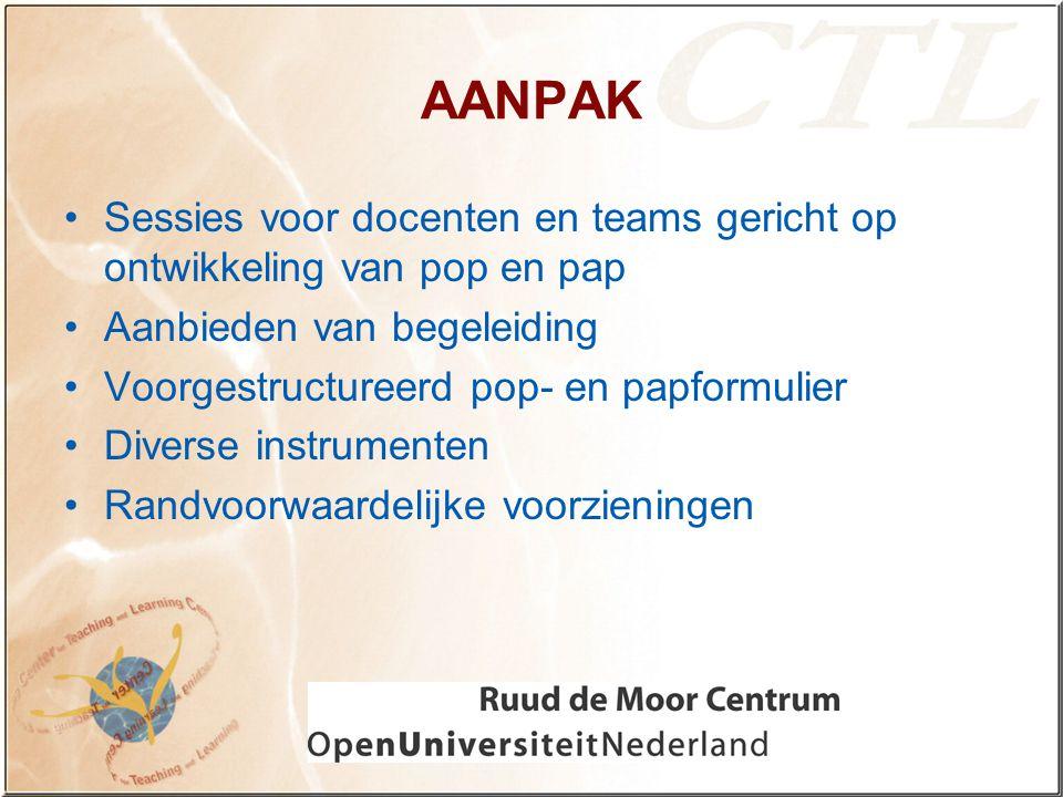 AANPAK Sessies voor docenten en teams gericht op ontwikkeling van pop en pap Aanbieden van begeleiding Voorgestructureerd pop- en papformulier Diverse instrumenten Randvoorwaardelijke voorzieningen