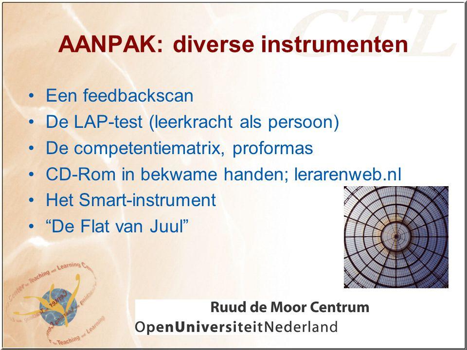 AANPAK: diverse instrumenten Een feedbackscan De LAP-test (leerkracht als persoon) De competentiematrix, proformas CD-Rom in bekwame handen; lerarenweb.nl Het Smart-instrument De Flat van Juul