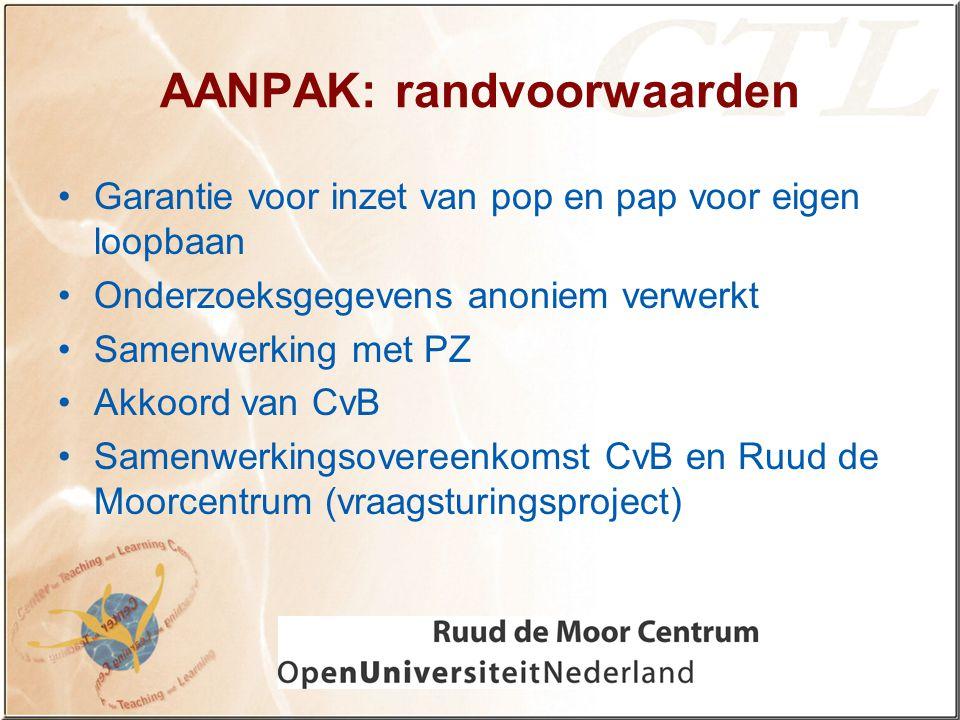 AANPAK: randvoorwaarden Garantie voor inzet van pop en pap voor eigen loopbaan Onderzoeksgegevens anoniem verwerkt Samenwerking met PZ Akkoord van CvB Samenwerkingsovereenkomst CvB en Ruud de Moorcentrum (vraagsturingsproject)