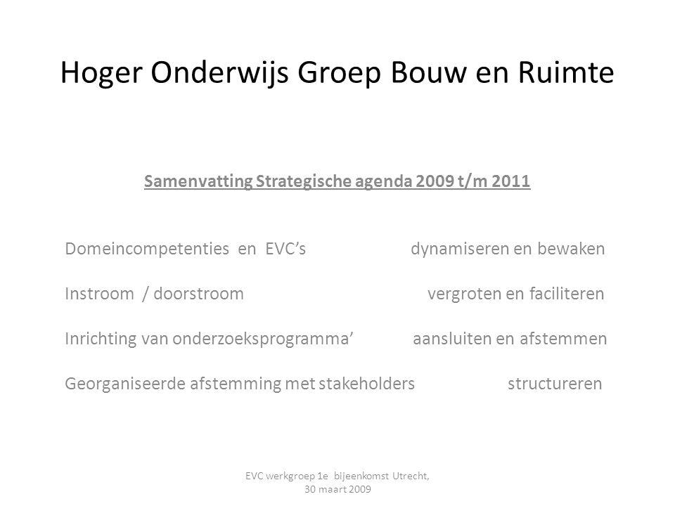 Hoger Onderwijs Groep Bouw en Ruimte Samenvatting Strategische agenda 2009 t/m 2011 Domeincompetenties en EVC's dynamiseren en bewaken Instroom / door