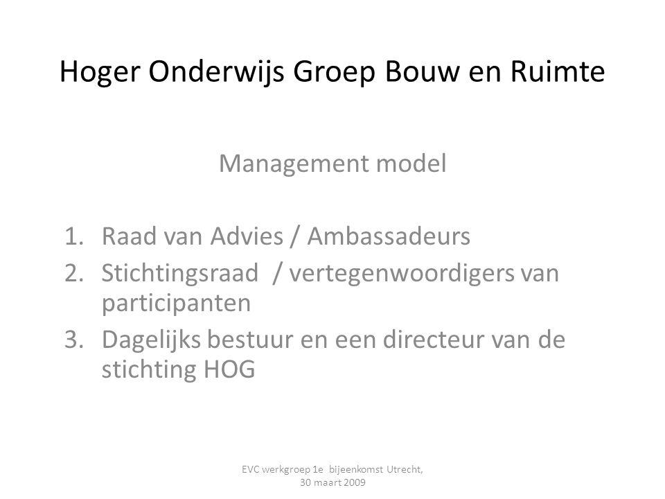 Hoger Onderwijs Groep Bouw en Ruimte Management model 1.Raad van Advies / Ambassadeurs 2.Stichtingsraad / vertegenwoordigers van participanten 3.Dagel