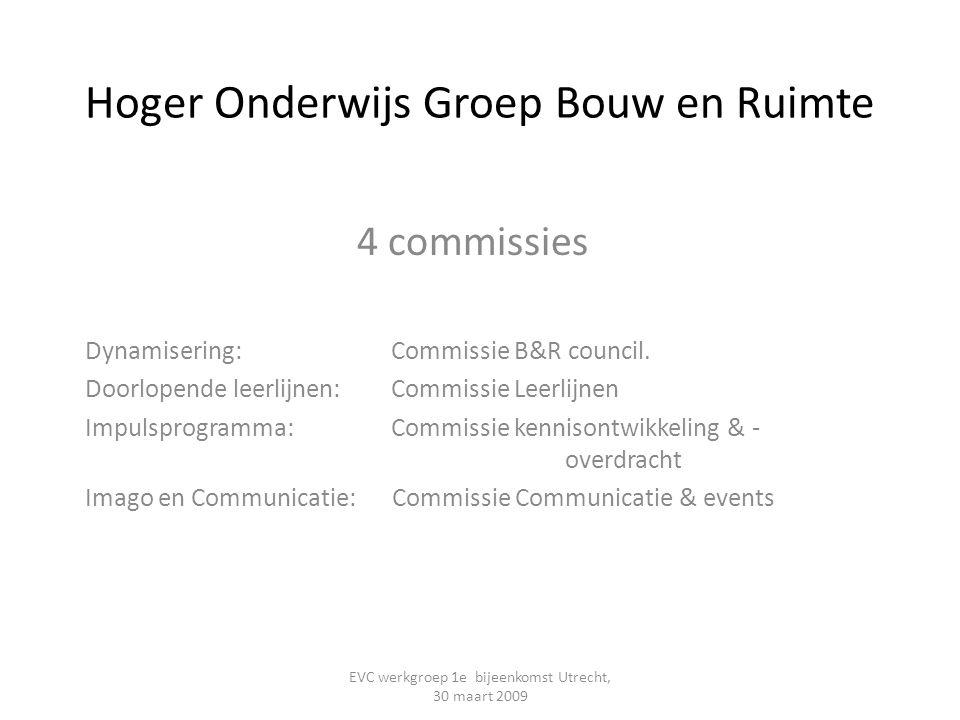 Hoger Onderwijs Groep Bouw en Ruimte 4 commissies Dynamisering: Commissie B&R council. Doorlopende leerlijnen: Commissie Leerlijnen Impulsprogramma: C