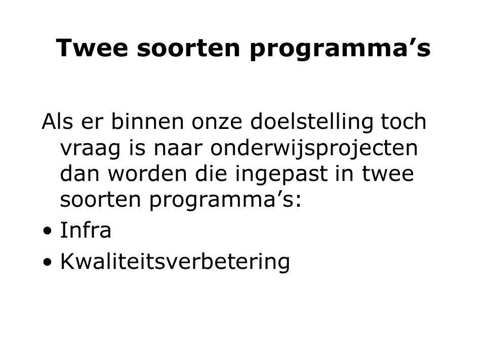 Twee soorten programma's Als er binnen onze doelstelling toch vraag is naar onderwijsprojecten dan worden die ingepast in twee soorten programma's: In