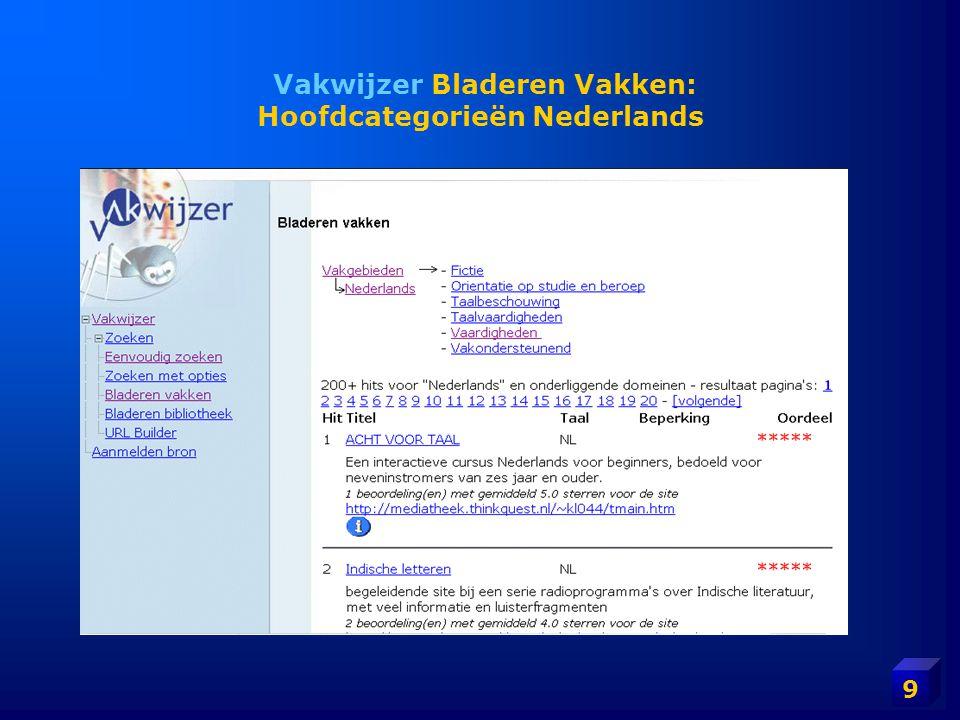 9 Vakwijzer Bladeren Vakken: Hoofdcategorieën Nederlands
