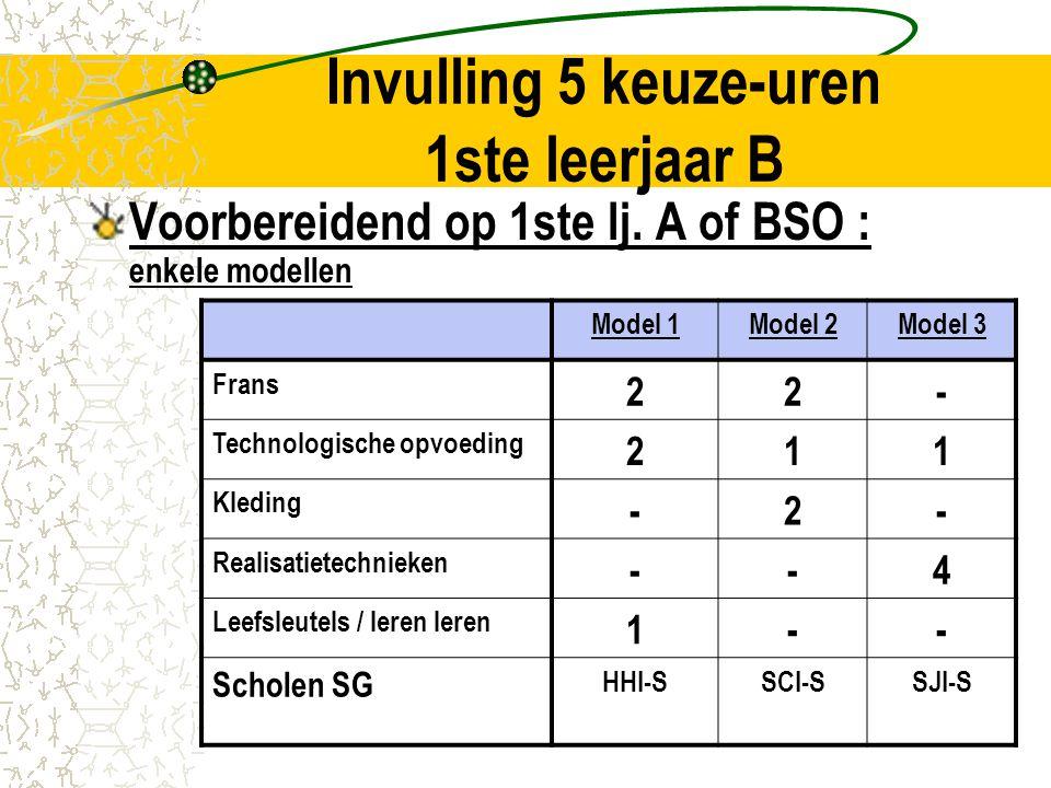 2de leerjaren 1ste graad Basisopties Gemeenschappelijke Basisvorming = 24 lesuren 8 lesuren invulling afhankelijk van basisoptie (+ keuzegedeelte) Aanwezige basisopties in onze SG: (voorbereidend op) ASO Grieks-LatijnSMC-B en VPC-S LatijnMDI-B, SMC-B, SMC-S en VPC-S Moderne wetenschappenSMC-B, MDI-B ANI-W, SCI-S en SMC-S (voorbereidend op) TSO HandelANI-W, MDI-B en SCI-S Industriële wetenschappenSJI-S Mechanica-elektriciteitSJI-S Sociale en technische vormingHHI-S en MDI-B Techniek-wetenschappenHHI-S