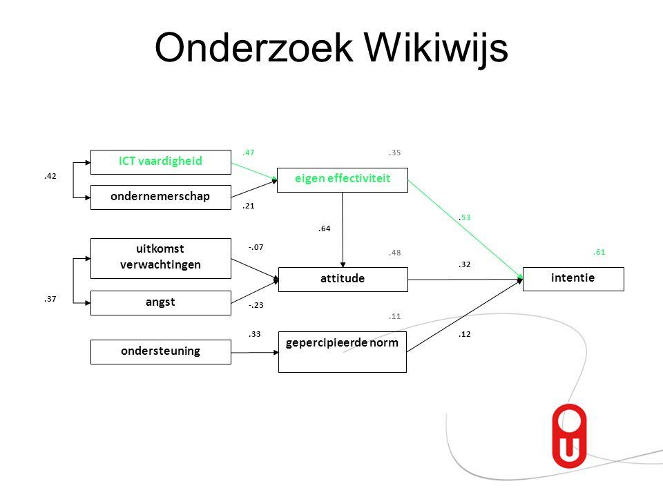 Wikiwijs.