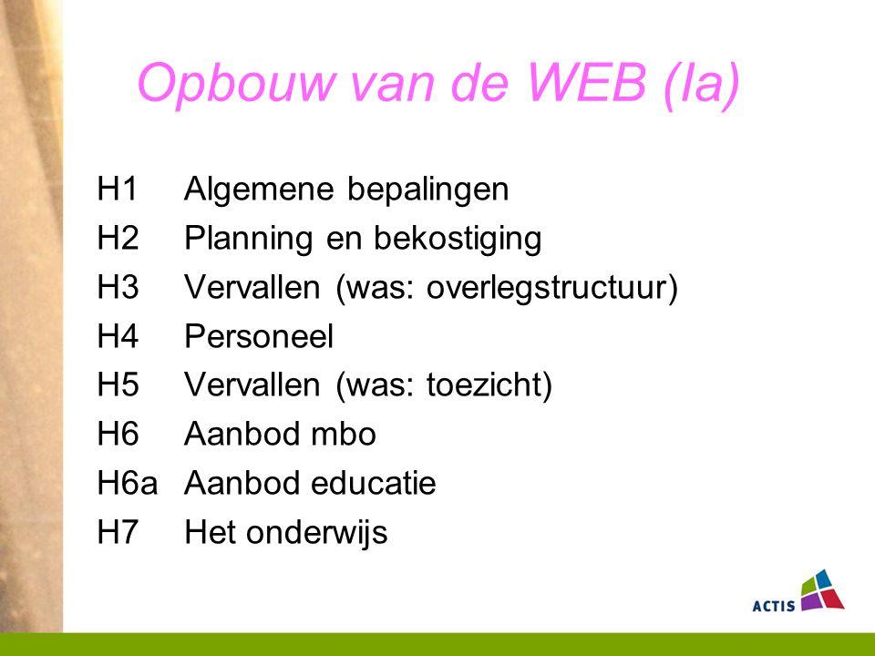 Opbouw van de WEB (Ia) H1Algemene bepalingen H2Planning en bekostiging H3 Vervallen (was: overlegstructuur) H4Personeel H5Vervallen (was: toezicht) H6Aanbod mbo H6aAanbod educatie H7Het onderwijs